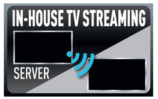 Gledajte TV u bilo kojoj prostoriji bez antene